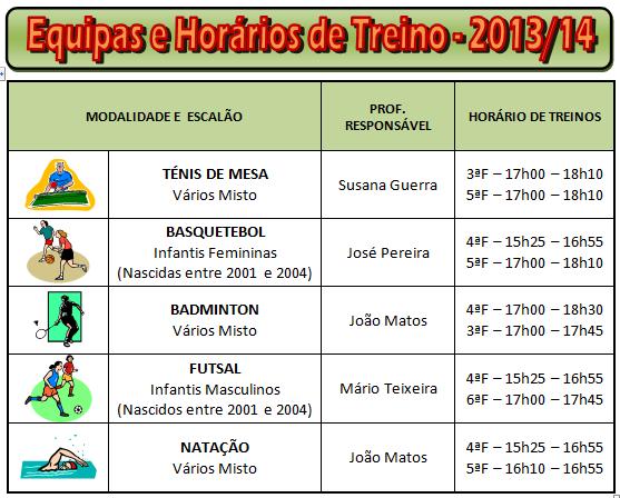 DE_Treinos